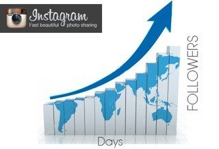 Best Automated Instagram Followers Marketing Software App